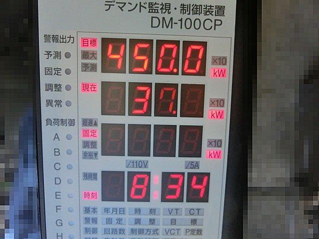 これで冷暖房を使ったら一気に3桁に行きます。